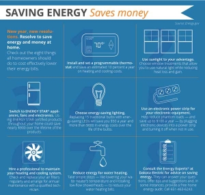 infographic listing the eight tips to save energy and money