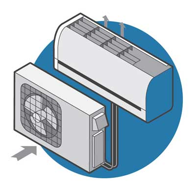 ductless mini-split heat pump illustration