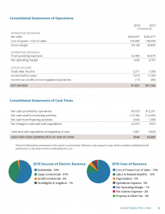 page 5 of financial statements