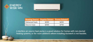 Ductless heat pump image ad