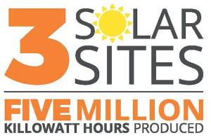solar sites graphic